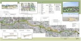 Watercourse Master Plan, Phoenix Arizona